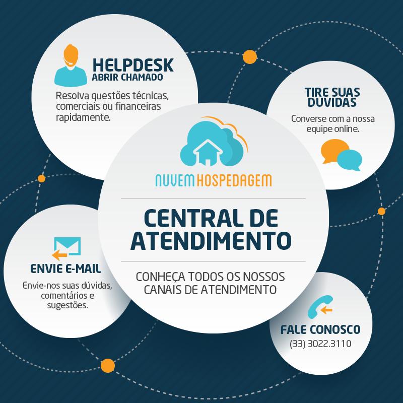 Central-de-Atendimento